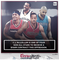 CJ McCollum cashed in. ClimbOn: LOTTE  washin  C.J. MCCOLLUM IS ONE OF FOUR  NON-ALL-STARS TO RECEIVE A  $100M CONTRACT THIS OFFSEASON.  Coors LIGHT  2016 COORS BREWINO CO GOLDEN,  COLD HARD FACTS  b/r CJ McCollum cashed in. ClimbOn