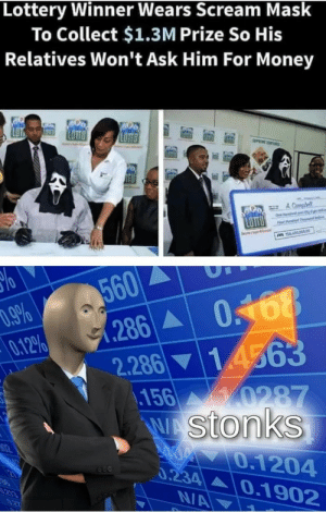 Lottery, Money, and Scream: Lottery Winner Wears Scream Mask  To Collect $1.3M Prize So His  Relatives Won't Ask Him For Money  PENE S  Po A Cl  OnH d ityi  dTh  560  0.9%  0.12%  (286  2.286 14563  156 0287  WAstonks  AdMYO.1204  0.234  NA  0.1902  213 That's how the Mafia works