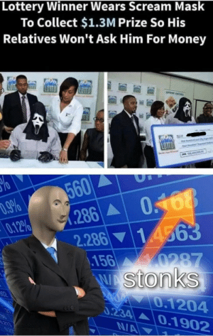 Lottery, Money, and Scream: Lottery Winner Wears Scream Mask  To Collect $1.3M Prize So His  Relatives Won't Ask Him For Money  LOT  LOTTO  LOTTO  PENE  LOTTO  UI  560  .286 016  2.286 14563  156 0287  WA stonks  70  .9%  0.12%  12  AdMYO.1204  0.234  0.1902  213  N/A Stonks!