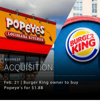 The parent company of Burger King and Tim Hortons, announced Tuesday that it is buying Popeyes Louisiana Kitchen, the fast food chicken chain, for $1.8 billion.: LOUISIANA KITCHEN  BURGER  BUSINESS  ACQUISITION  Feb. 21 Burger King owner to buy  Popeye's for $1.8B The parent company of Burger King and Tim Hortons, announced Tuesday that it is buying Popeyes Louisiana Kitchen, the fast food chicken chain, for $1.8 billion.