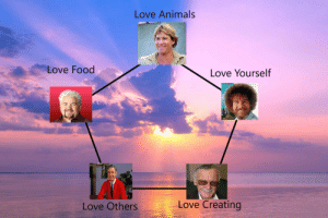 The Pentagon of Perfection: Love Animals  Love Food  Love Yourself  Love Creating  Love Others The Pentagon of Perfection