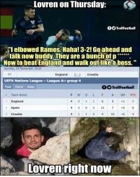 "England, Memes, and Croatia: Lovren on Thursday:  OO TrollFootball  elbowed Ramos. Haha! 3-2! Goahead and  talk now buddy.They are a bunchof p  Now to beat England and walk outlikea boss.""  Sunday, 18 November 2018  FT  UEFA Nations League- League A:: group 4  Total Home Away  England 2-1 Croatia  f TrollFootball  # Team Name  1England  2 Spain  3 Croatia  4 2 1 1 65+1 7  4 2 0 2 12 7+5 6  4 1 1 2 410 -6 4  Lovren right now Lovren..."