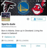 If you ever feel bad about how your year went, just be glad you're not this guy.: LTE  1:07 PM  OCO  Follow  Sports dude  @GSWahooFalcons  Born in Atlanta. Grew up in Cleveland. Living the  dream in Oakland!  9 Oakland, CA  21 FOLLOWING  21  FOLLOWERS  Media  Likes  Tweets If you ever feel bad about how your year went, just be glad you're not this guy.