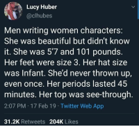 Her cup size was 1000: Lucy Huber  @clhubes  Men writing women characters  She was beautiful but didn't know  it. She was 5'7 and 101 pounds.  Her feet were size 3. Her hat size  was Infant. She'd never thrown up,  even once. Her periods lasted 45  minutes. Her top was see-through  2:07 PM 17 Feb 19 Twitter Web App  31.2K Retweets 204K Likes Her cup size was 1000