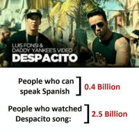 Twitter: BLB247 Snapchat : BELIKEBRO.COM belikebro sarcasm meme Follow @be.like.bro: LUIS FONSI&  DADDY YANKEES VIDEO  DESPACITO  People who can  speak Spanish  0.4 Billion  People who watched |2.5 Billion  Despacito song: Twitter: BLB247 Snapchat : BELIKEBRO.COM belikebro sarcasm meme Follow @be.like.bro