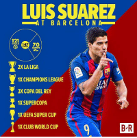 On this day in 2014, Luis Suarez joined Barcelona for nearly $100 million. Worth. Every. Penny. (h-t @brfootball): LUIS SUAREZ  AT BARCELON  dal  121  GOALS  70  147  GAMES  ASSISTS  2X LA LIGA  IX CHAMPIONS LEAGUE  3X COPA DEL REY  1X SUPERCOPA  1X UEFA SUPER CUP  1X CLUB WORLD CUP  TA  JRWA》  BR  B R On this day in 2014, Luis Suarez joined Barcelona for nearly $100 million. Worth. Every. Penny. (h-t @brfootball)