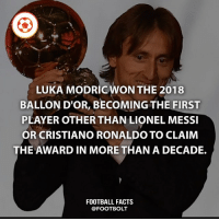 Cristiano Ronaldo, Facts, and Football: LUKA MODRICWON THE 2018  BALLON D'OR, BECOMING THE FIRST  PLAYER OTHER THAN LIONEL MESSI  OR CRISTIANO RONALDO TO CLAIM  THE AWARD IN MORE THAN A DECADE.  FOOTBALL FACTS  @FOOTBOLT fact Modric Realmadrid @footbolt