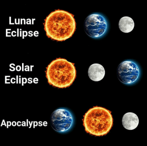 Eclipse, Lunar Eclipse, and Lunar: Lunar  Eclipse  Solar  Eclipse  Aроcalypse