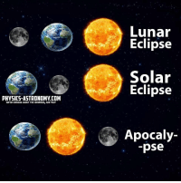 eclipse solar: Lunar  Eclipse  Solar  Eclipse  PHYSICS-ASTRONOMY.COM  WE'RE CURIOUS ABOUT THE UNIVERSE, ARE YOU?  Apocaly-  pse