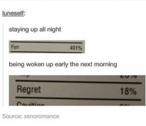 Consequences: luneself  staying up all night  Fun  401%  being woken up early the next morning  Regret  18%  Source: xenoromance Consequences