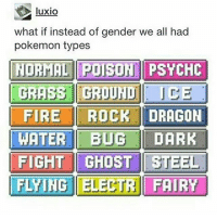 Memes, Fairies, and 🤖: luxio  what if instead of gender we all had  pokemon types  NORMAL POISON PSVCHC  GRASS GROUND ICE  FIRE ROCK DRAGON  WATER BUG DARK  FIGHT GHOST STEEL  FLYING ELECTR FAIRY I'd be either Ghost or Fairy. ~Dy