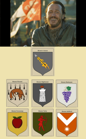 House, Ancient, and Powerful: M  Bronn's house  House Florent  House Hightower  House Redwyne  House Tarly  House Fossoway  House Ashford Just a reminder that the most powerful and ancient houses of The Reach now serve under a house that doesn't even have a last name