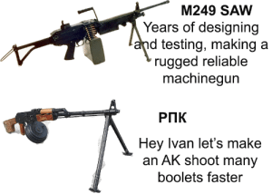 Those damn AK: M249 SAW  Years of designing  and testing, making a  rugged reliable  machinegun  РПК  Hey Ivan let's make  an AK shoot many  boolets faster Those damn AK