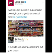 😩: MA  MUNCHIES *  @munchies  Two kids get locked in supermarket  overnight, eat ungodly amount of  food bit.ly/2i5U6Qo  Derrick-s)\n\  @ayosworldd  It hurts to see other people living out  your dream 😩
