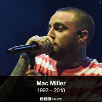 US rapper Mac Miller has been found dead at his California home, media report. Reports say the 26-year-old, who was open about his substance abuse, died from an apparent overdose. The rapper, whose real name was Malcolm James McCormick, rose to fame after topping US charts with his debut album in 2011. Click on the link in our bio for more on this story. macmiller music rapping bbcnews: Mac Miller  1992 2018  BBC NEWS US rapper Mac Miller has been found dead at his California home, media report. Reports say the 26-year-old, who was open about his substance abuse, died from an apparent overdose. The rapper, whose real name was Malcolm James McCormick, rose to fame after topping US charts with his debut album in 2011. Click on the link in our bio for more on this story. macmiller music rapping bbcnews