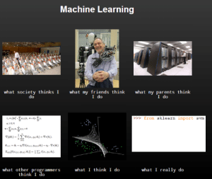 Too accurate: Machine Learning  what society thinks I  what my friends think  I do  what my parents think  I do  >from sklearn import svm  what other programmers  think I do  what I think I do  what I really do Too accurate