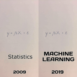 Statistics, Machine, and And: MACHINE  Statistics LEARNING  2019  2OOS And pays 4x #10YearChallenge