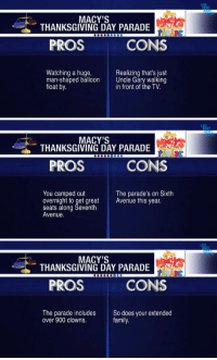 """<p>From the Vault:<strong><a href=""""http://www.youtube.com/watch?v=iXEJ9YroLOU"""" target=""""_blank"""">Pros and Cons: Macy&rsquo;s Thanksgiving Day Parade</a></strong></p>: MACY'S  THANKSGIVING DAY PARADE  PROS  CONS  Watching a huge,  man-shaped balloon  float by  Realizing that's just  Uncle Gary walking  in front of the TV.   MACY'S  THANKSGIVING DAY PARADE  PROS  CONS  You camped out  overnight to get great  seats along Seventh  Avenue  The parade's on Sixth  Avenue this year.   MACY'S  THANKSGIVING DAY PARADE  PROS  CONS  The parade includes  over 900 clowns  So does your extended  family <p>From the Vault:<strong><a href=""""http://www.youtube.com/watch?v=iXEJ9YroLOU"""" target=""""_blank"""">Pros and Cons: Macy&rsquo;s Thanksgiving Day Parade</a></strong></p>"""