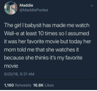 <p>Wall-E forever</p>: Maddie  @MaddiePoolee  The girl I babysit has made me watch  Wall-e at least 10 times so l assumed  it was her favorite movie but today her  mom told me that she watches it  because she thinks it's my favorite  movie  6/20/18, 9:31 AM  1,160 Retweets 16.8K Likes <p>Wall-E forever</p>