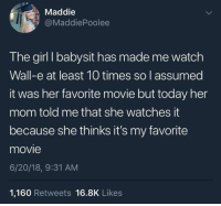 Girl, Movie, and Today: Maddie  @MaddiePoolee  The girl I babysit has made me watch  Wall-e at least 10 times so l assumed  it was her favorite movie but today her  mom told me that she watches it  because she thinks it's my favorite  movie  6/20/18, 9:31 AM  1,160 Retweets 16.8K Likes