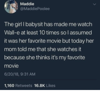 Very wholesome: Maddie  @MaddiePoolee  The girl I babysit has made me watch  Wall-e at least 10 times so l assumed  it was her favorite movie but today her  mom told me that she watches it  because she thinks it's my favorite  movie  6/20/18, 9:31 AM  1,160 Retweets 16.8K Likes Very wholesome