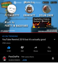 Actual Rewind 2018 is #3 trending in at least Slovenia: Made by  FLYINGKITTY GRANDAYY DOLAN DARK  PewDiePie x Party In  Backyard Rewind Ti..  Music by  PARTY IN BACKYARD  1 2:34  #3 ON TRENDING  YouTube Rewind 2018 but it's actually good  29M views  6.3M  48K  Share  Save  PewDiePie 79M subscribers  SUBSCRIBED JOIN Actual Rewind 2018 is #3 trending in at least Slovenia
