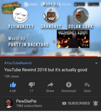 Dolan Dark: Made by  FLYINGKITTY GRANDAYY DOLAN DARK  PewDiePiex Par  Music by  PARTY IN BACKYARD  2:34  #YouTubeRewind  YouTube Rewind 2018 but it's actually good  18K views  4.6K  17  Share Download Save  PewDiePie  78M subscribers  SUBSCRIBED