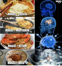 Crazy, Memes, and Mind: MAGGIE AK  MAGGI KETAM  AGGI MM  MGNG That Milo is crazy! Know any other MIND BLOWING ways to eat maggi?
