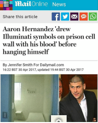 AaronHernandez: MailOnline News  Share this article  SMS  Aaron Hernandez 'drew  Illuminati symbols on prison cell  wall with his blood' before  hanging himself  By Jennifer Smith For Dailymail.com  16:22 BST 30 Apr 2017, updated 19:44 BST 30 Apr 2017 AaronHernandez