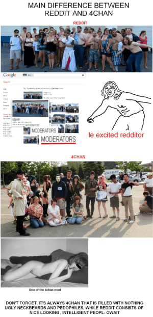 Neckbeards: MAIN DIFFERENCE BETWEEN  REDDIT AND 4CHAN  REDDIT  Google  JPG  Search  Tip: Try entering a descriptive word in the search box  Web  Images  Maps  Videos  News  Image size  2516 1124  No other sizes of this image fo  und.  İ邏顱  Search by i  20 hours a3o  More sizes psrSUig  reddit.com  3068x 1444 MODERATORS  Payt re si  MODERATORS  Past 24 hours  Past week  Past month  Past year  Custom range  MODERATORS  Ie excited redditor  iliİMODERATORS  4CHAN  VW.TELAV  col  One of the 4chan mod  DON'T FORGET. IT'S ALWAYS 4CHAN THAT IS FILLED WITH NOTHING  UGLY NECKBEARDS AND PEDOPHILES, WHILE REDDIT CONSISTS OF  NICE LOOKING, INTELLIGENT PEOPL- OWAIT
