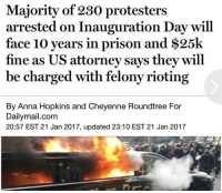 Anna, Memes, and Riot: Majority of 230 protesters  arrested on Inauguration Day will  face 10 years in prison and $25k  fine as US attorney says they will  be charged with felony rioting  By Anna Hopkins and Cheyenne Roundtree For  Dailymail.com  20:57 EST 21 Jan 2017, updated 23:10 EST 21 Jan 2017 Play stupid games, win stupid prizes. ------------ MakeAmericaGreatAgain MAGA HillaryForPrison2016 Nobama BuildTheWall Merica USA Trump2016 TrumpPence2016 BlueLivesMatter AllLivesMatter DonaldTrump Deplorables DeplorableLivesMatter