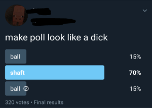 me irl: make poll look like a dick  ball  15%  shaft  70%  ball  15%  320 votes Final results me irl