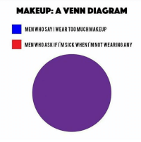 25 best venn diagram memes rapely memes chris memes too much chill fresh and makeup makeup a venn diagram men who say wear ccuart Image collections