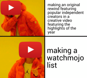 Reddit, Video, and List: making an original  rewind featuring  popular independent  creators in a  creative video  featuring the  highlights of the  year  making a  watchmojo  list When will they learn
