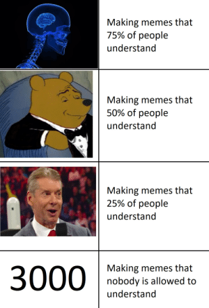 Memes, One, and Safe: Making memes that  75% of people  understand  Making memes that  50% of people  understand  Making memes that  25% of people  understand  3000be  Making memes that  nobody is allowed to  understand As long as no one speaks up, were safe.