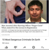 "Chicago, Police, and Tumblr: Man Arrested After Showing Officer ""Finger Circle""  When Asked For His License & Registration  CHICAGO- A Chicago man has been arrested after he was pulled over by Chicago  police and allegedly showed the officer the 'finger circle"" when asked for his..  HUZLERS COM  10 Most Dangerous Criminals On Earth  5M views memehumor:  Got Em."