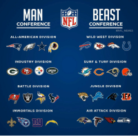 NFL realignment https://t.co/GSxvBd8KDD: MAN BEAST  NFL  CONFERENCE  CONFERENCE  @NFL MEMES  ALL-AMERICAN DIVISION  WILD WEST DIVISON  INDUSTRY DIVISION  SURF & TURF DIVISION  JETS  Steelers  BATTLE DIVISION  JUNGLE DIVISON  AEB  RAIDERS  IMMORTALS DIVISION  AIR ATTACK DIVISION NFL realignment https://t.co/GSxvBd8KDD
