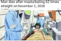 Site, Source, and Man: Man dies after masturbating 62 times  straight on December 1, 2018  Source: Nusa.site December 1, 2018 4:04 am  67 F to pay respects
