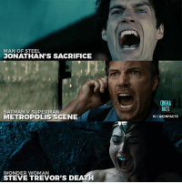 Who played better? Pick your favorite shot! - Feel free to comment and share just give credit! - - JusticeLeague BatmanvSuperman SuicideSquad batman thejoker joker superman jaredleto wonderwoman henrycavill harleyquinn margotrobbie dc marvel theflash dceu lexluthor starwars dccomics zacksnyder dcfilms manofsteel benaffleck avengers deathstroke galgadot joemanganiello dcu dcuniverse superhero: MAN OF STEEL  JONATHAN'S SACRIFICE  CINEMA  FACTS  IG I @CINFACTS  BATMAN V SUPERMAN  METROPOLIS SCENE  WONDER WOMAN  STEVE TREVOR'S DEA Who played better? Pick your favorite shot! - Feel free to comment and share just give credit! - - JusticeLeague BatmanvSuperman SuicideSquad batman thejoker joker superman jaredleto wonderwoman henrycavill harleyquinn margotrobbie dc marvel theflash dceu lexluthor starwars dccomics zacksnyder dcfilms manofsteel benaffleck avengers deathstroke galgadot joemanganiello dcu dcuniverse superhero