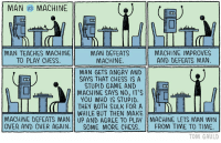 "<p>Man vs machine via /r/wholesomememes <a href=""http://ift.tt/2pt2taA"">http://ift.tt/2pt2taA</a></p>: MAN VS MACHINE  MAN TEACHES MACHINE  TO PLAY CHESS.  MAN DEFEATS  MACHINE  MACHINE IMPROVES  AND DEFEATS MAN.  MAN GETS ANGRY AND  SAYS THAT CHESS ISA  STUPID GAME AND  MACHINE SAYS NO, IT'S  YOU WHO IS STUPID.  THEY BOTH SULK FOR A  WHILE BUT THEN MAKE  MACHINE DEFEATS MAN 
