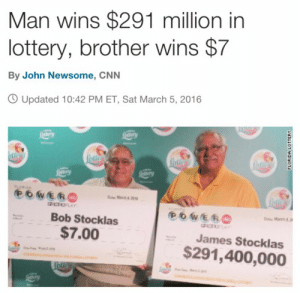 cnn.com, Lottery, and Target: Man wins $291 million in  lottery, brother wins $7  By John Newsome, CNN  O Updated 10:42 PM ET, Sat March 5, 2016  プ  ladtery  Bob Stocklas  $7.00  James Stocklas  $291,400,000  づ brbjellyfishing:  I'm the brother