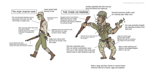 The Virgin Imperial Japan vs The Chad US Marine Corps: mancheetah0311@reddit.com  smokes cigerettes like that cool guy  jared did behind the highscool  wears stupid cloth  bonnet to war  The virgin imperial weeb  THE CHAD US MARINE  Powerful American jawline used  for chewing open ratian cans  Equipped with the most effective  battle instrument ever created  Thin and decrepit physique due to  malnutrition from plain rice diet  and terrible re-supply lines  slouched back due to  weak spine  chambered in glorious .30-06  and blessed with semiauto capabilities  by uncle-sam himself  Can yeet grenades straight  into japanese bunkers from  half-court  shitty mall ninja nippon steel sword  only used for killing  pregnant women and infants  or himself if he disgraces his  honor  aggressive incel who knows he will  never get laid so he rapes  innocent chinese villigers  Chest hair akin to a steel wire brush  and can be used to clean rust  from weapons  LONG and THICK forged  American steel KA-BAR  fragile puny nambu pistol  that hurts the shooter more  fighting knife used for harvesting  war trophies from slain enemies  than target  slow and pathetic bolt action  arisaka made of pot metal that cant  compete with speed and fierocity of m1-garand  Has sexy masculine aura  that can attract southeastern puss  from up to 100 nautical miles away and  doesnt need to rape Nanjing to get laid  Wears visually satisfying and  effective camouflaged fatigues  before it was cool  Body is large and thicc thankss to nutrient dense  American diet full of bacon, eggs and potatoes The Virgin Imperial Japan vs The Chad US Marine Corps