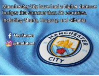 Facts, Memes, and Summer: Manchester City have had a higher defence  budget this summer than 26 countries.  Including Chana, Uruguay, and Albania  The Futnet  O @thefutnet  78  9  CITY Facts ... worth it? Comment 👇