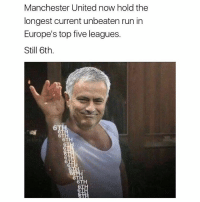 Memes, Top Five, and 🤖: Manchester United now hold the  longest current unbeaten run in  Europe's top five leagues.  Still 6th  6TH  6T  6TH 6th 👀