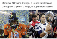 Football, Nfl, and Peyton Manning: Manning: 18 years, 2 rings, 2 Super Bowl losses  Garoppolo: 3 years, 2 rings, O Super Bowl losses  COS  ONFL MEMES Jimmy Garoppolo better than Peyton Manning? Hard to argue these stats 👇🏻