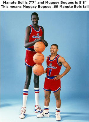 "Anything is a unit of measure if you're willing to do the math. Also: Nice.: Manute Bol is 7'7"" and Muggsy Bogues is 5'3""  This means Muggsy Bogues .69 Manute Bols tall  Bulet  Bul fets Anything is a unit of measure if you're willing to do the math. Also: Nice."