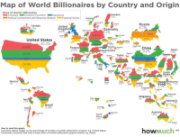 "Africa, Click, and Tumblr: Map of World Billionaires by Country and Origin  Share of World's Billionaires  Inherited Company FoundersExecutives  Sweden  Political Connections and Resource Related  Financial Sector  Norway  Denmark  0.4%  Russia  6.7%  Finland  Canada  United  Kingdo  Germany  64%  Ireland  0.3%  0.7%  Poland  21.6%  United States  5.9%  Ukraine  Czech  30.2%  Republic  Austria Romania  0.6%  51.2%  azahta China  9.2%  28.9%  France  2.6%  372%  Japan  Switzerland  Monac  Turkey  Taiwan  Greece  Portugal  0.2%  26,8%  Cyprus  23.7%  Lebanon  0.4%  Israel  Kuwait  South  0.3%  Morocco  02%  UAE  Algeria  ong Philippines  ong i 0.6%  Mexico  Egypt  0.4%  Saudi  Arabia  0.4%  India  3.4%  Venezuela  Thailand  Colombia  0.2%  Vietnamm  47.7  Malaysia  0.8%  Singapore  Nigeria  0.5%  Peru  0.5%  ganda  Indonesia  8.5%  Brazil  3.9%  Chile  01%  Australia  SouthSwaziland  Africa  0.5%  Argentina  0.3%  New Zealand  How to read this graph  Countries appear bigger as the percentage of number of world's billionaires is higher. e.g. United States.  Conversely, countries that have a lower share of world's billionaires appear smaller. e.g. Nepal.  net  nowMucht <p><a href=""http://land-of-maps.tumblr.com/post/155411817852/distribution-of-billionariess-origin-by-country"" class=""tumblr_blog"">land-of-maps</a>:</p>  <blockquote><p>Distribution of billionaries's origin by country [1599x1203]<br/><a href=""http://landofmaps.com/"">CLICK HERE FOR MORE MAPS!</a></p></blockquote>"