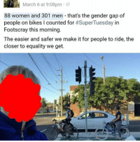 the bike gap is a very serious issue: March 6 at 9:08pm  88 women and 301 men that's the gender gap of  people on bikes l counted for  #Super Tuesday  in  Footscray this morning.  The easier and safer we make it for people to ride, the  closer to equality we get. the bike gap is a very serious issue