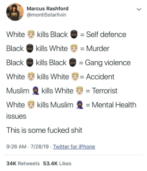 The official American checklist ✅ (via /r/BlackPeopleTwitter): Marcus Rashford  @monti5starlivin  kills Black  White  Self defence  Black  kills White  Murder  Black  kills Black  Gang violence  White  kills White  = Accident  Muslim  kills White  = Terrorist  White  kills Muslim  Mental Health  issues  This is some fucked shit  7/28/19. Twitter for iPhone  9:26 AM  34K Retweets 53.4K Likes The official American checklist ✅ (via /r/BlackPeopleTwitter)