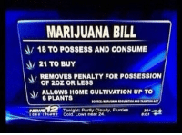 Agree or Disagree?: MARIJUANA BILL  18 TO POSSESS AND CONSUME  21 TO BUY  REMOVES PENALTY FOR POSSESSION  OF 202 OR LESS  ALOWS HOME CULTIVATION UP TO  6 PLANTS  Nmnd  Tonight: Partly Cloudy, Flurries  e Cold. Lows near 24  30  6.01 Agree or Disagree?